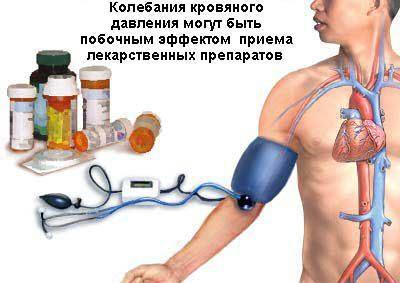 Давление и лекарства