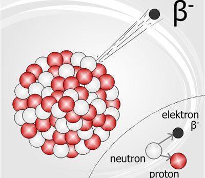 Бета частица