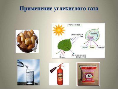 Применение СО2
