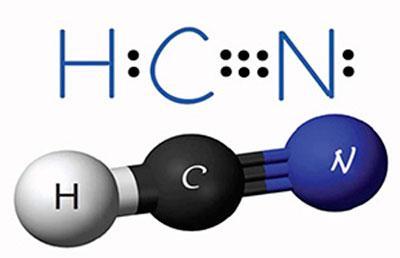 Синильная кислота: симптомы и лечение отравления