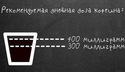 Суточная норма кофе