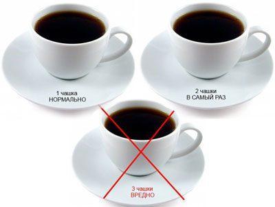 Норма кофе в сутки