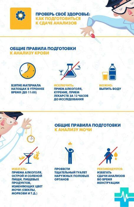 podgotovka_k_sdache_analisov_gemoparazit_w513-min.jpg