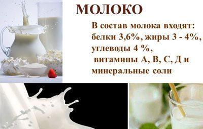 Состав молока