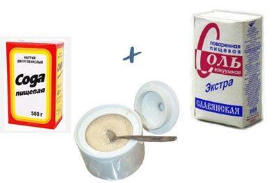 Ингредиенты для раствора