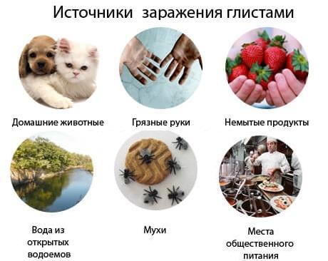 tabletka-ot-glistov-cheloveka-2.jpg