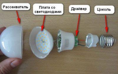 Строение светодиодной лампы